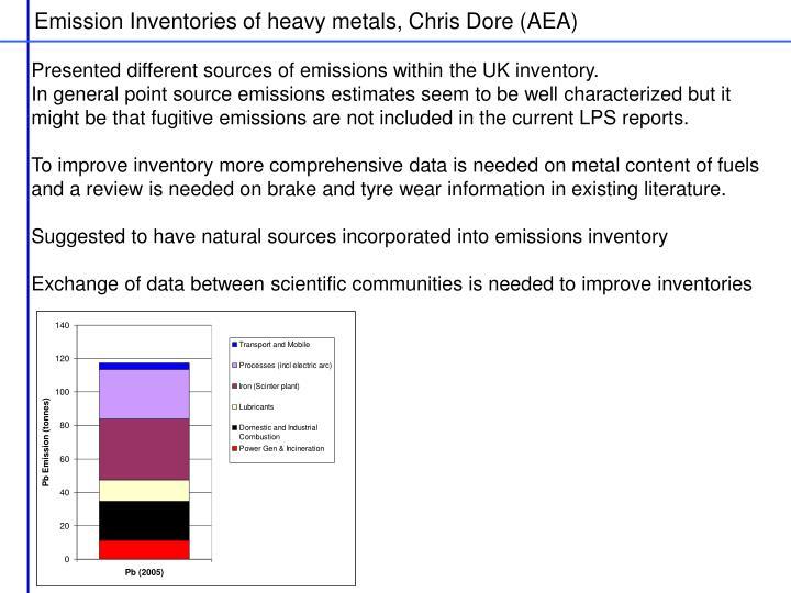 Emission Inventories of heavy metals, Chris Dore (AEA)