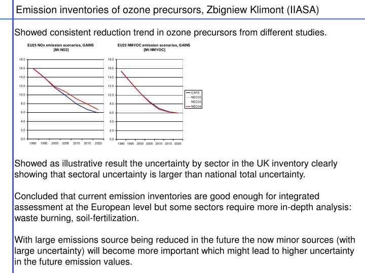 Emission inventories of ozone precursors, Zbigniew Klimont (IIASA)