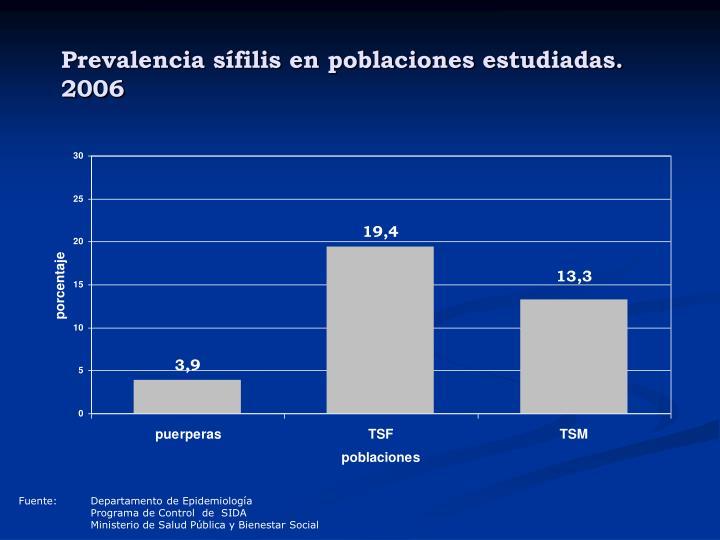 Prevalencia sífilis en poblaciones estudiadas. 2006
