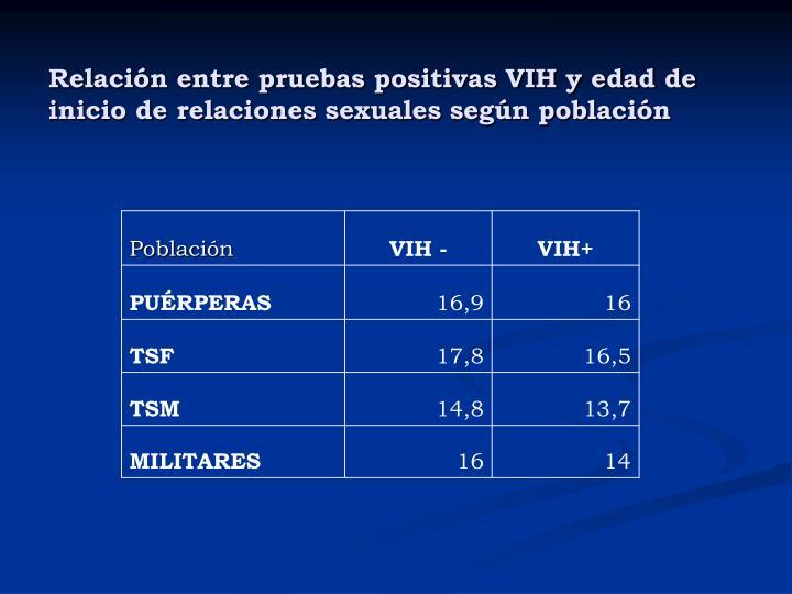 Relación entre pruebas positivas VIH y edad de inicio de relaciones sexuales según población