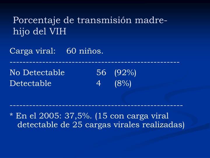 Porcentaje de transmisión madre-hijo del VIH