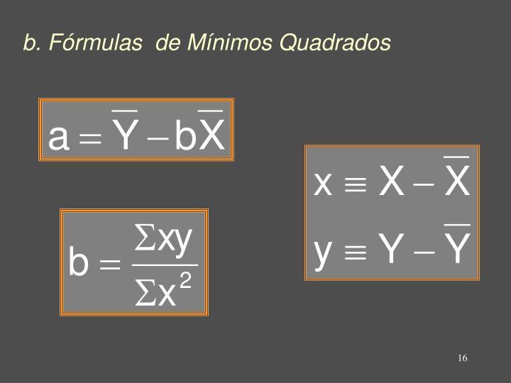 b. Fórmulas  de Mínimos Quadrados
