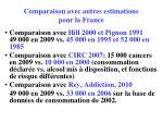 comparaison avec autres estimations pour la france