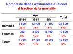 nombre de d c s attribuables l alcool et fraction de la mortalit