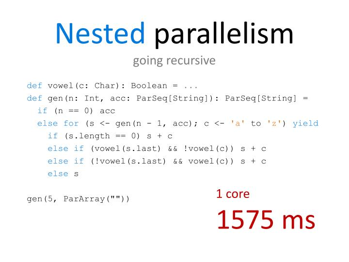 Nested