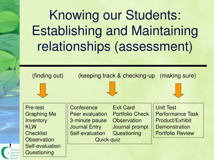 Knowing our Students: