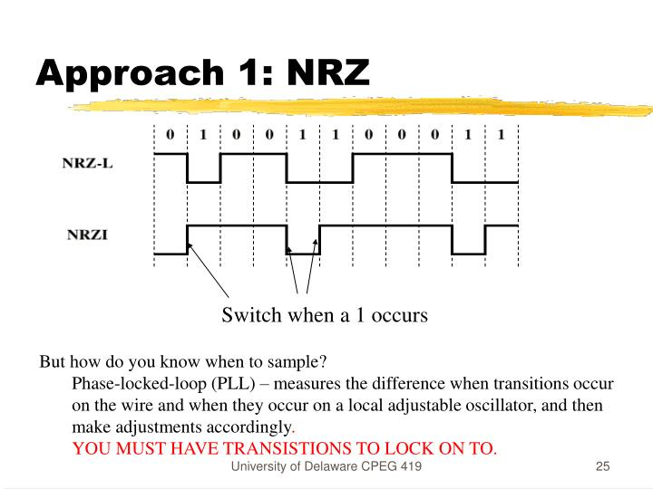 Switch when a 1 occurs