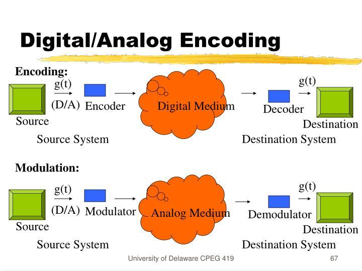 Digital/Analog Encoding