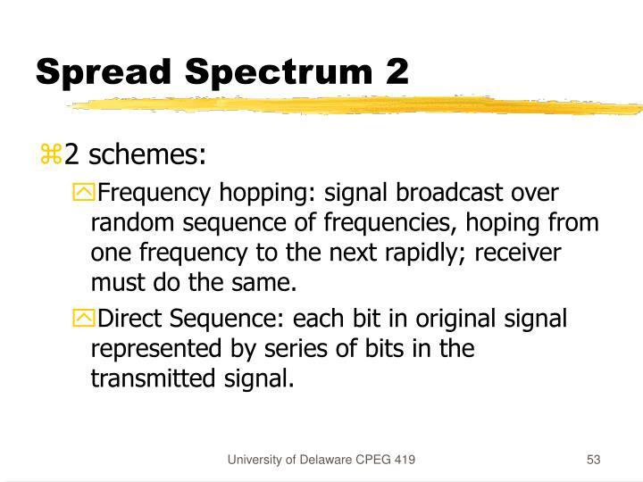Spread Spectrum 2