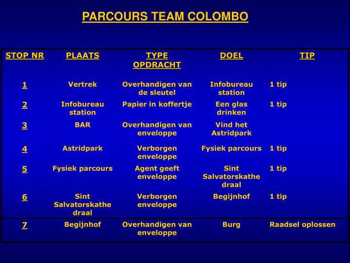 PARCOURS TEAM COLOMBO