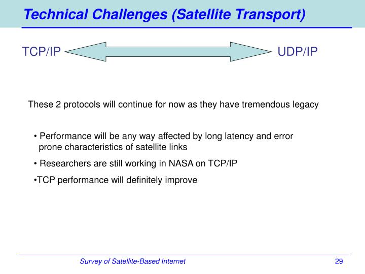 Technical Challenges (Satellite Transport)