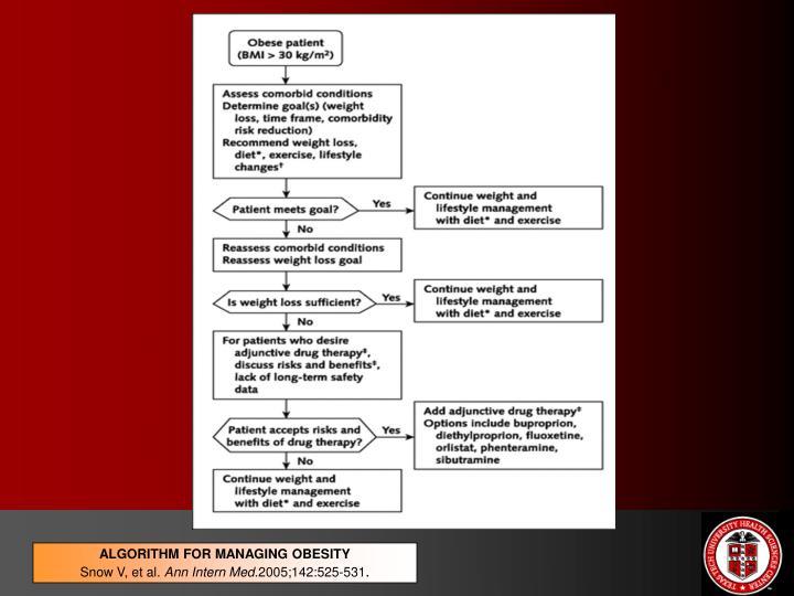 ALGORITHM FOR MANAGING OBESITY