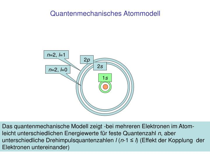 Quantenmechanisches Atommodell