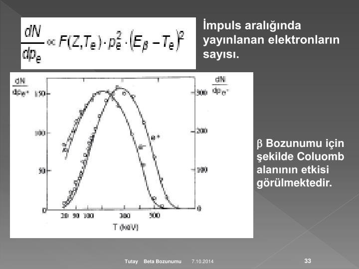 İmpuls aralığında yayınlanan elektronların sayısı.