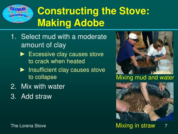 Constructing the Stove: Making Adobe
