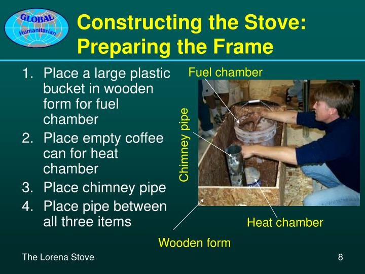 Constructing the Stove: Preparing the Frame
