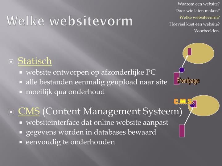 Welke websitevorm