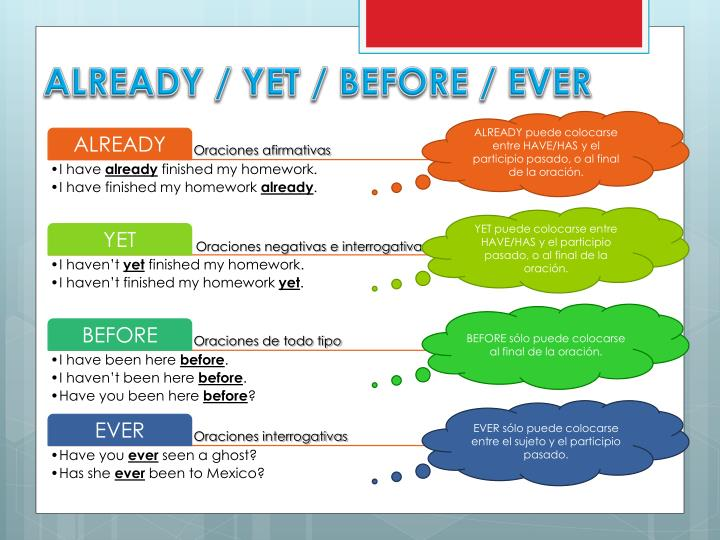 ALREADY / YET / BEFORE / EVER