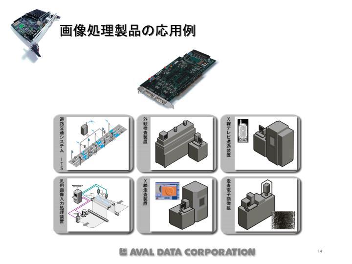 画像処理製品の応用例