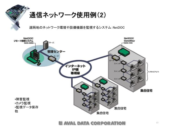 通信ネットワーク使用例(