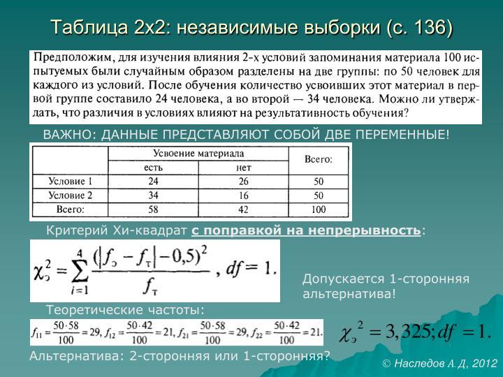 Таблица 2х2: независимые выборки (с. 136)