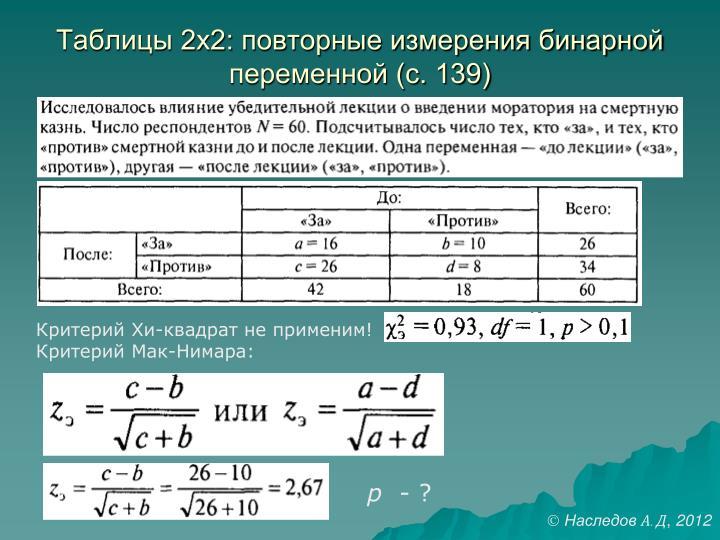 Таблицы 2х2: повторные измерения бинарной переменной (с. 139)