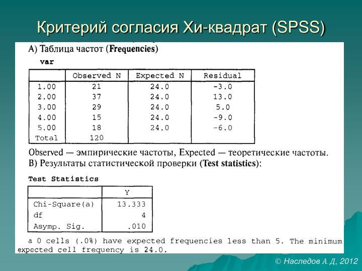 Критерий согласия Хи-квадрат (