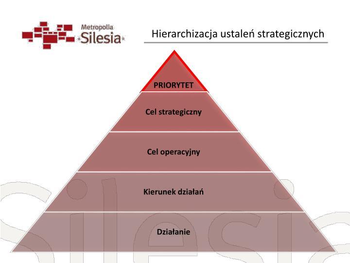 Hierarchizacja ustaleń strategicznych