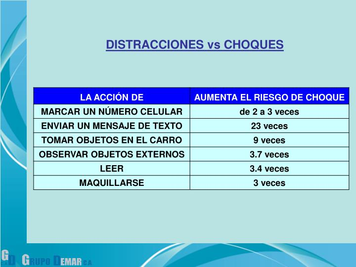 DISTRACCIONES vs CHOQUES