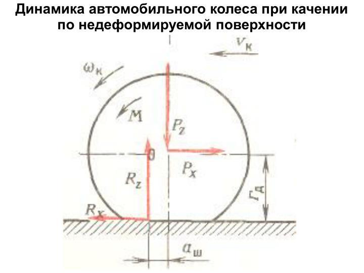 Динамика автомобильного колеса при качении по недеформируемой поверхности