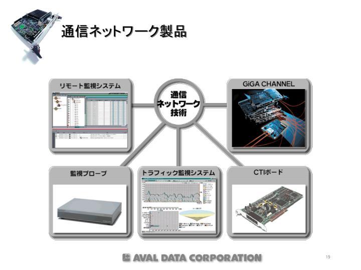 通信ネットワーク製品