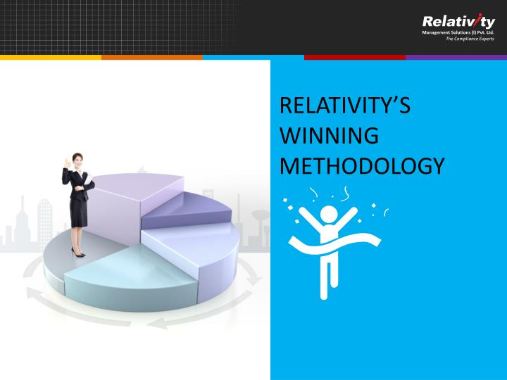 RELATIVITY'S WINNING METHODOLOGY