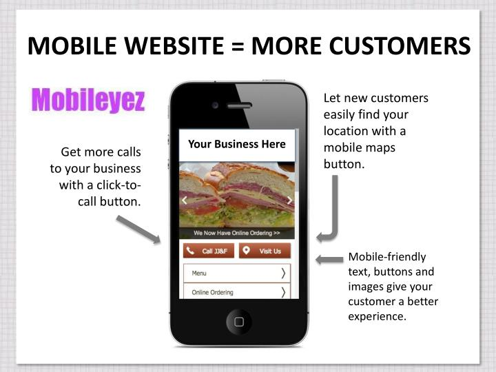 MOBILE WEBSITE = MORE CUSTOMERS