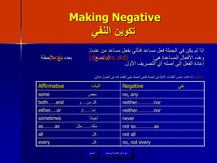Making Negative