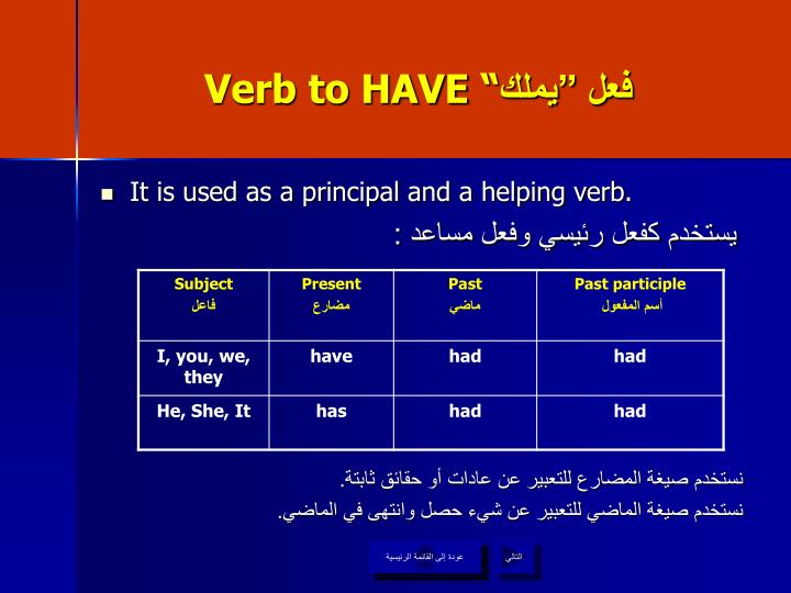 Verb to HAVE ""