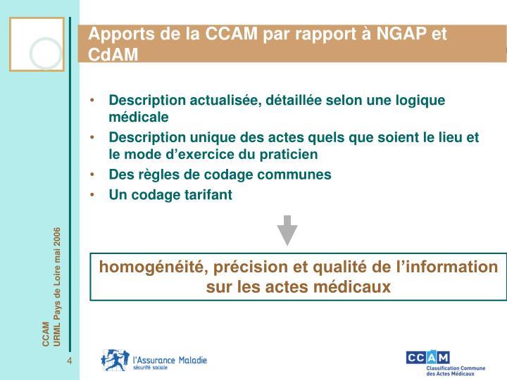 Apports de la CCAM par rapport à NGAP et CdAM