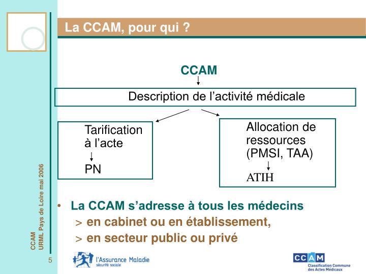 La CCAM, pour qui ?