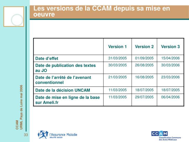 Les versions de la CCAM depuis sa mise en oeuvre