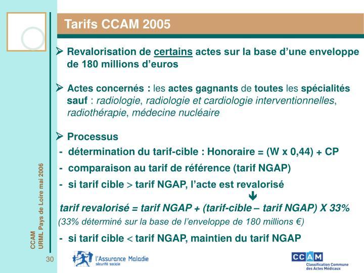Tarifs CCAM 2005
