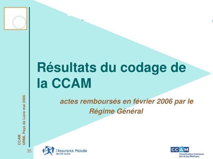Résultats du codage de la CCAM
