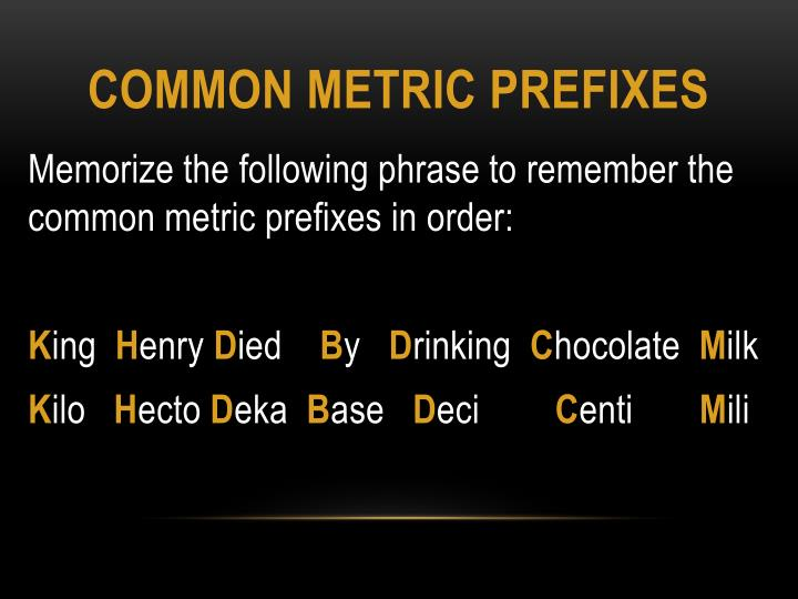 Common Metric prefixes
