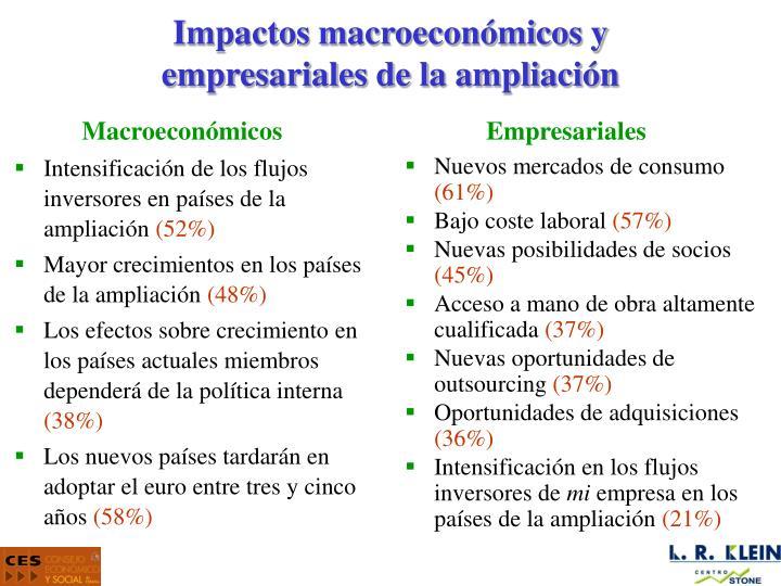 Intensificación de los flujos inversores en países de la ampliación