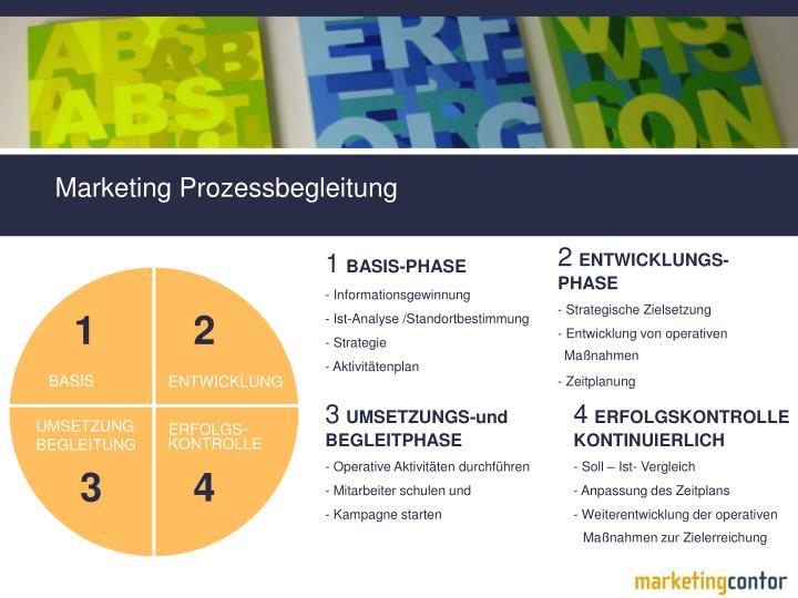 Marketing Prozessbegleitung