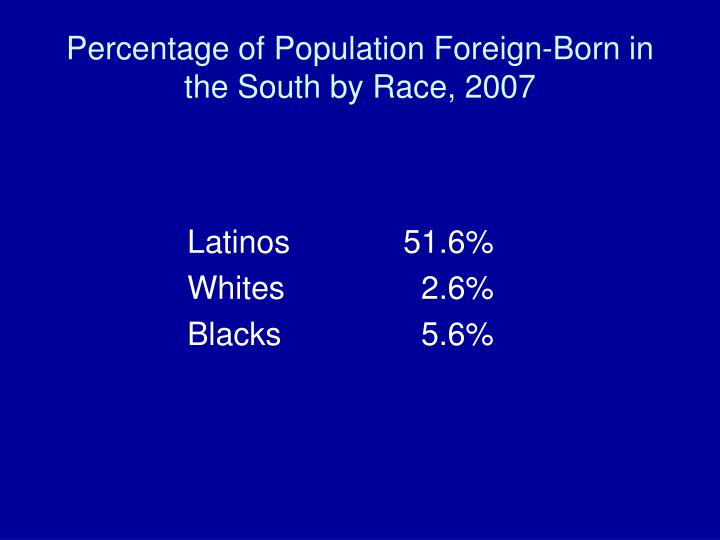 Percentage of Population Foreign-Born in the South by Race, 2007
