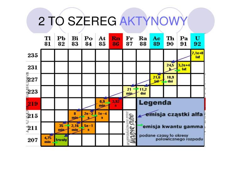 2 TO SZEREG
