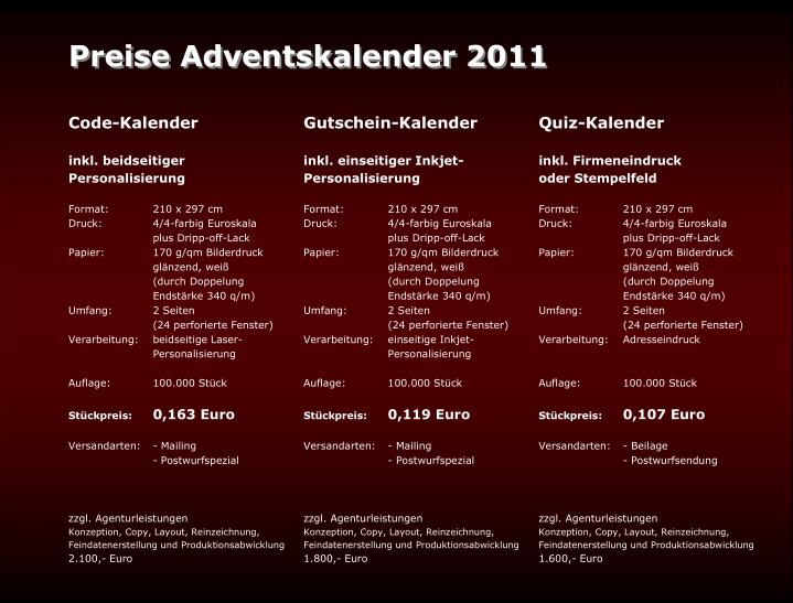 Preise Adventskalender 2011