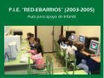 p i e red ebarrios 2003 20059