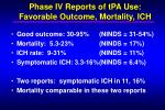 phase iv reports of tpa use favorable outcome mortality ich