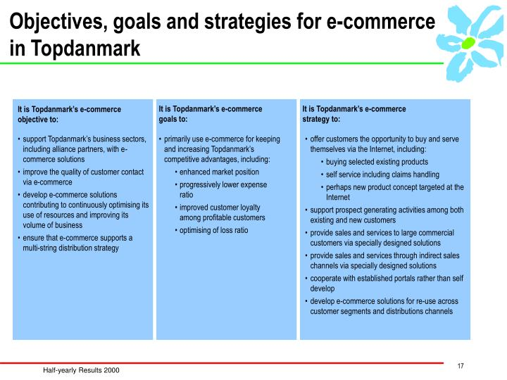 Objectives, goals and strategies for e-commerce in Topdanmark