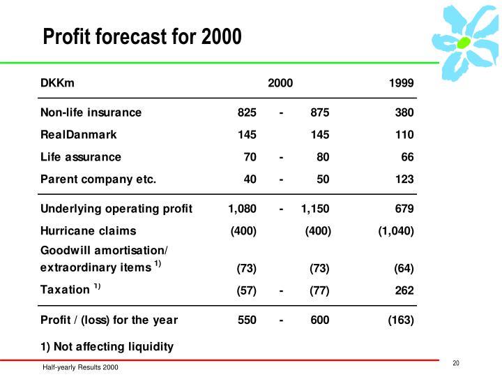 Profit forecast for 2000
